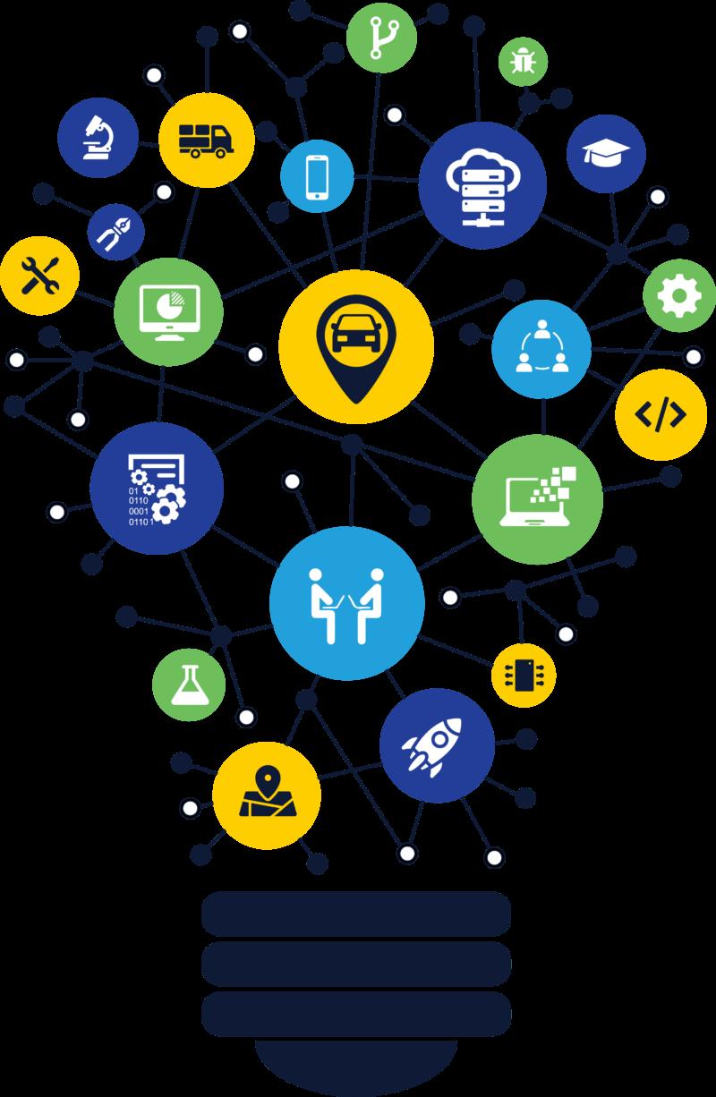 net-developer-job-trackgps